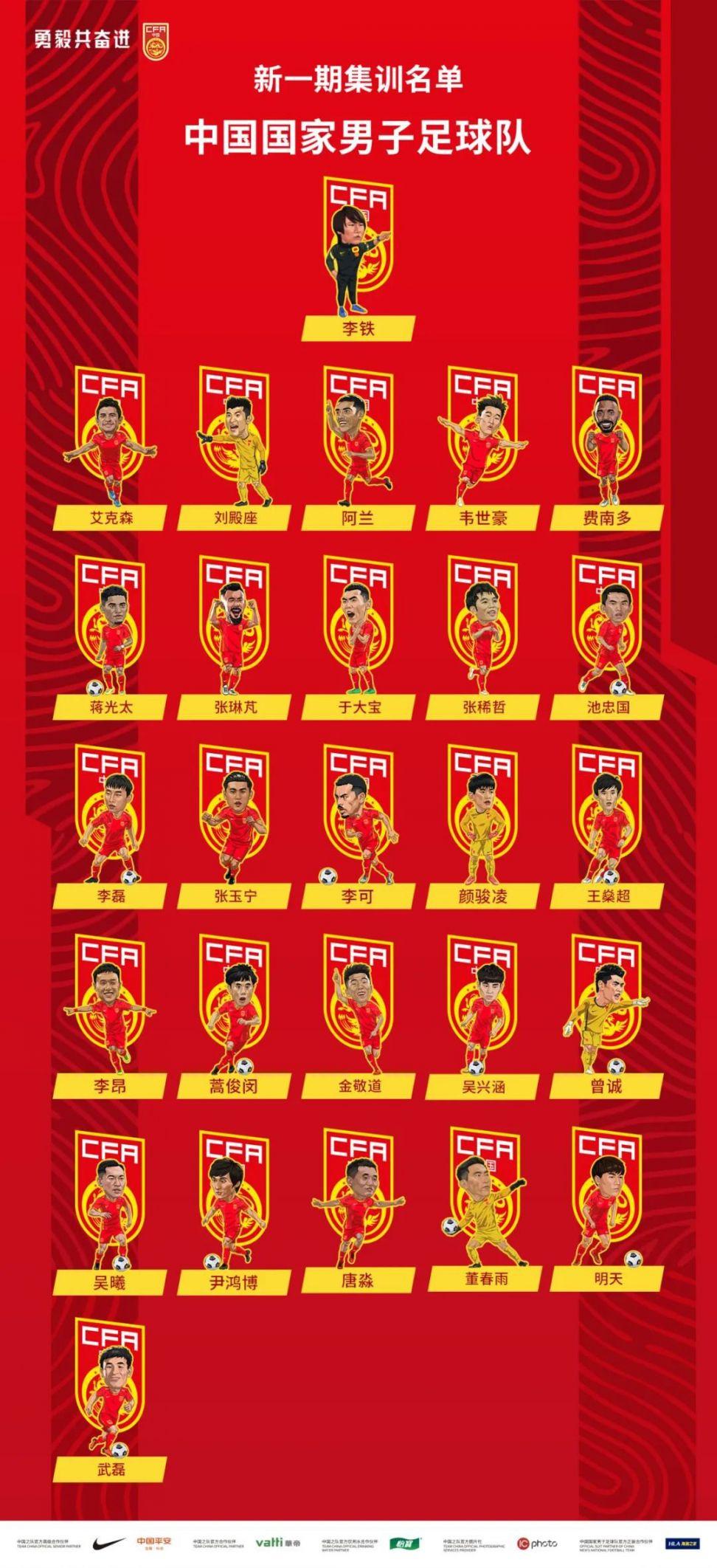 2022年世界杯预选赛国足集训名单(持续更新)