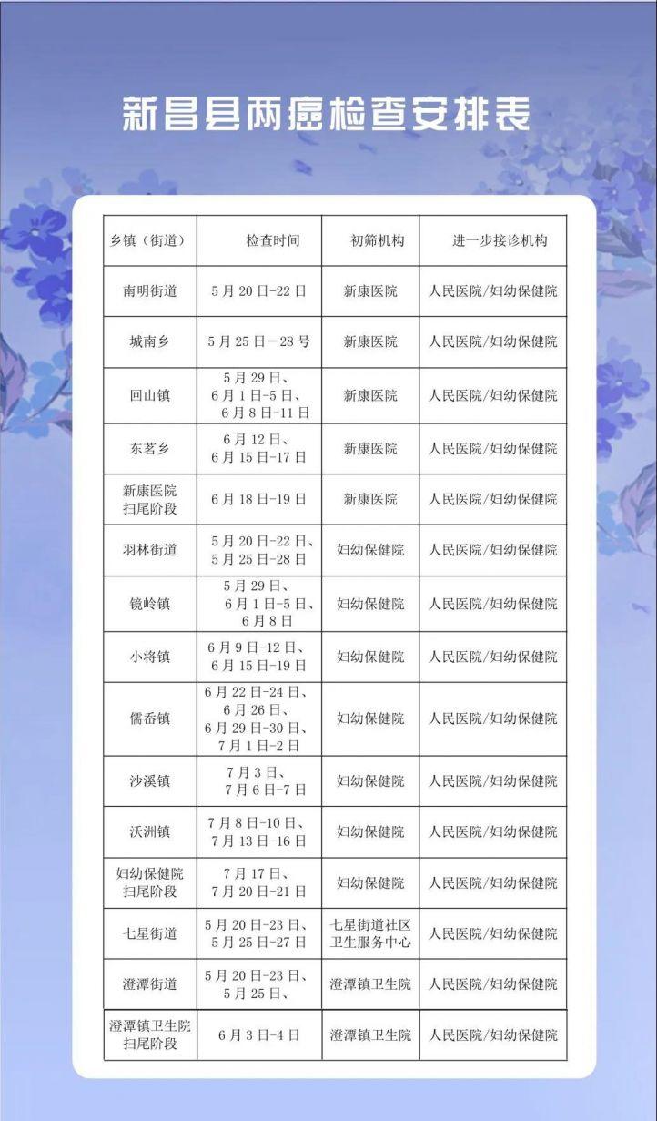 """绍兴新昌城乡妇女""""两癌""""筛查怎么"""