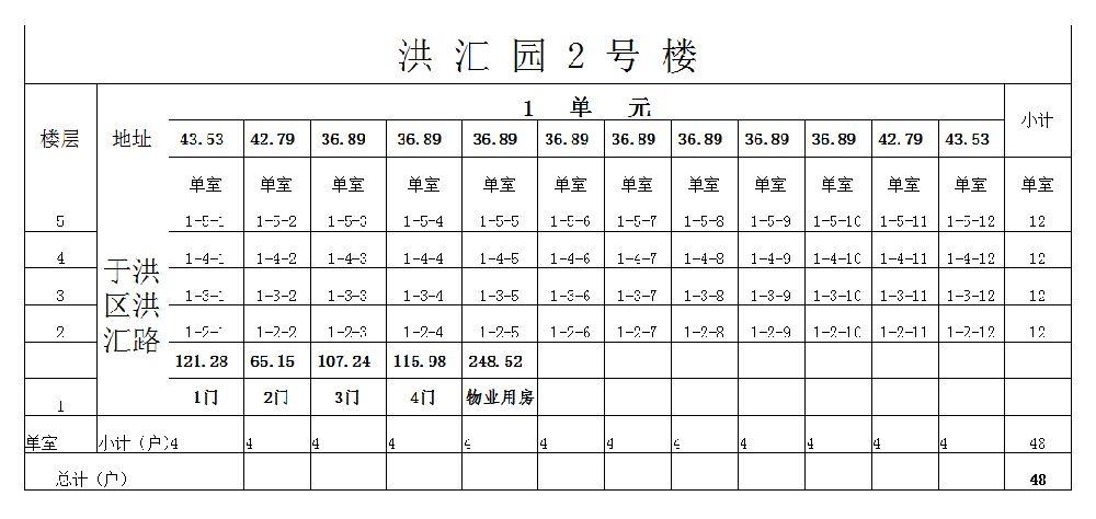沈阳2018第三批公租房洪汇园平面图、装户图一览