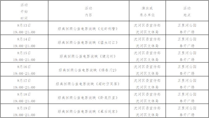 2018沈阳沈水湾公园电影节放映表