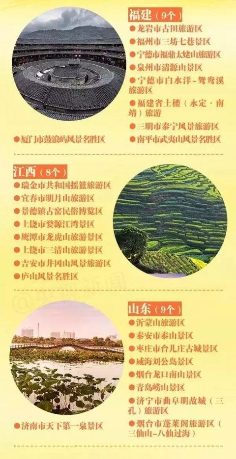 2018国庆沈阳到省内游景点推荐(附全国5A景区名单)