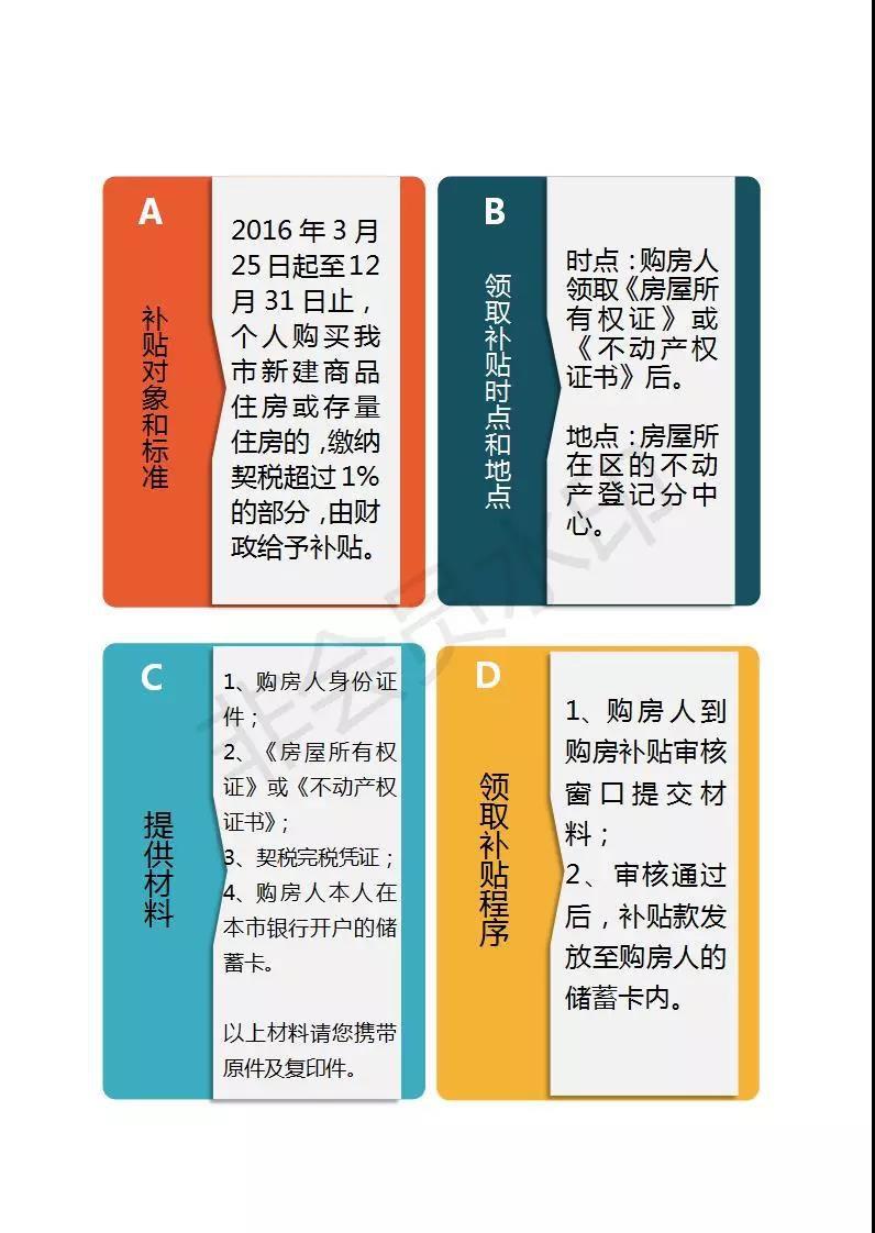 沈阳个人购买住房契税补贴申请材料及领取程序