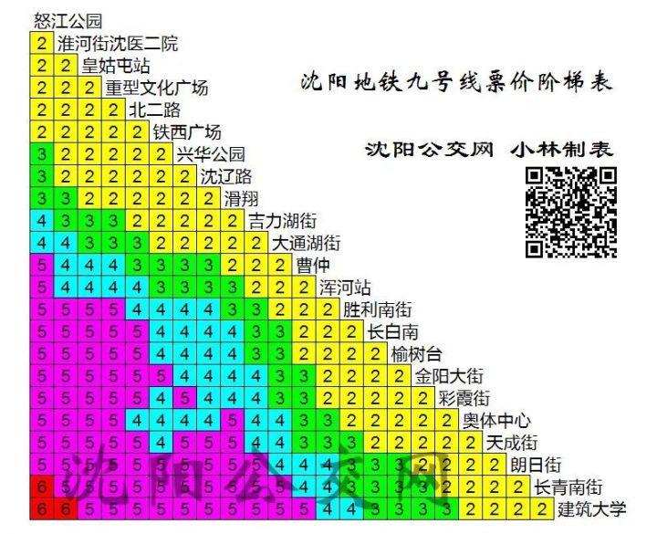 沈阳地铁九号线最新消息(线路图+站点+开通时间)