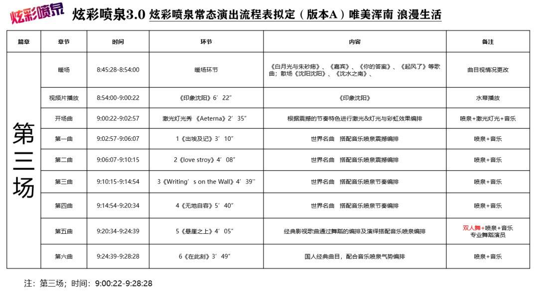 沈陽渾南音樂噴泉2021開放時間表