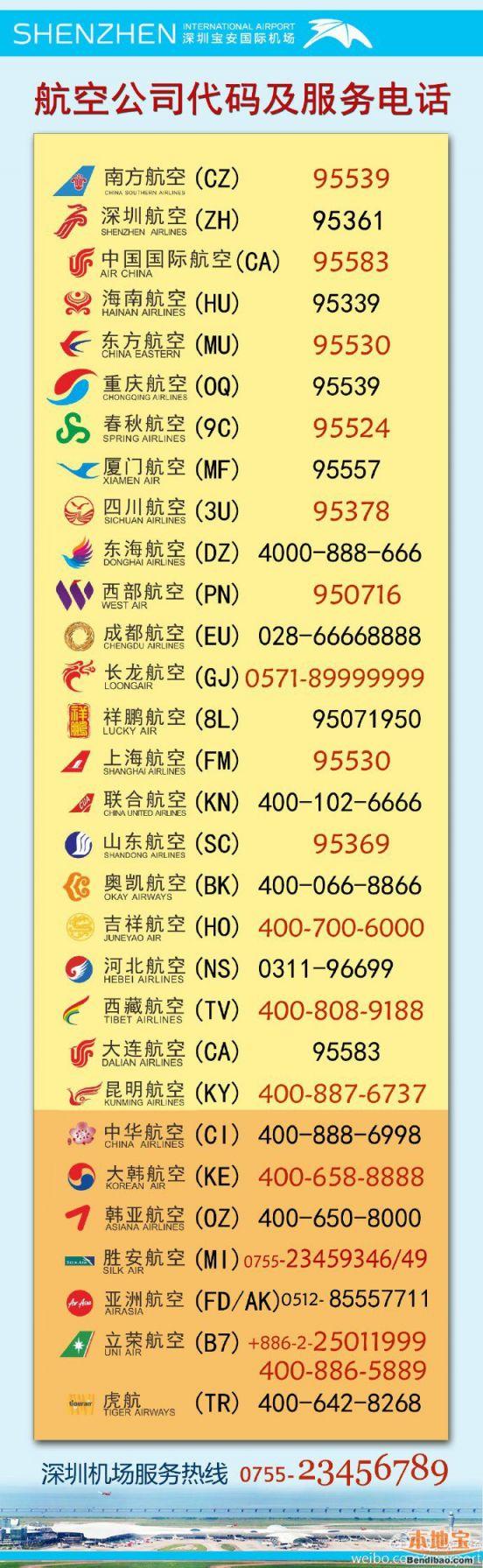 请注意!深圳机场18时将恢复航班并通宵运作