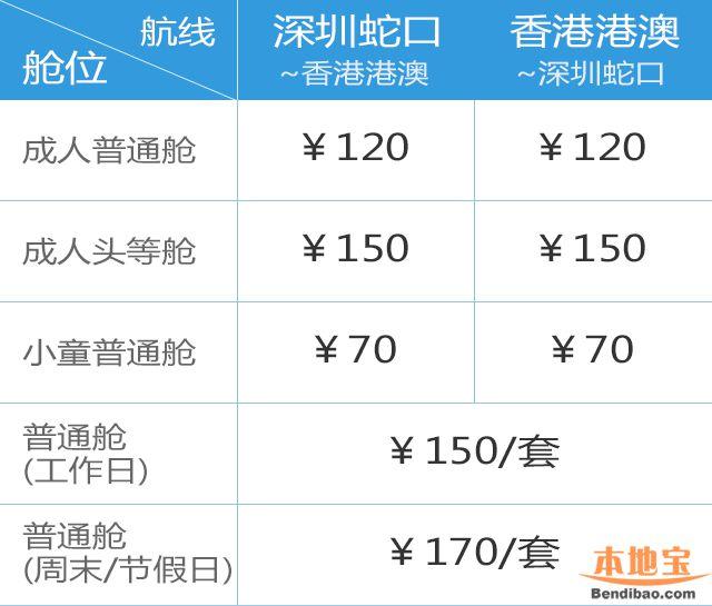 蛇口邮轮中心到香港港澳码头航班、票价