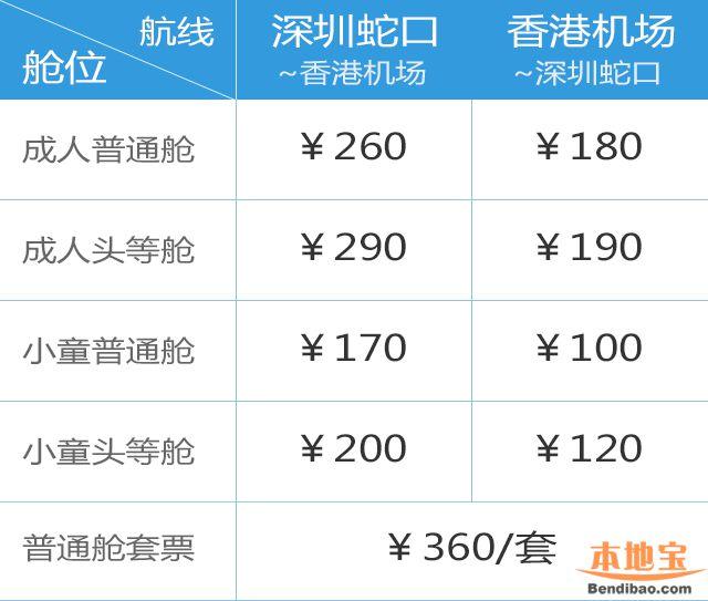 深圳蛇口―香港机场航线_票价.png