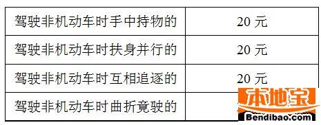 深圳电动自行车管理措施 特殊行业用车需备案