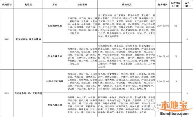 深圳公交M497、M325正式开通 连接深惠出行更便利