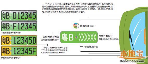 深圳新能源车专用车牌申领地址一览