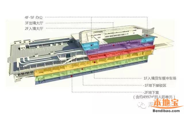 莲塘口岸项目进展 跨境桥大半完成旅检大楼年底封顶