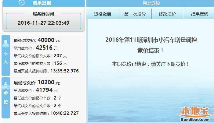 2016年第11期深圳车牌竞价结果 个人成交均价已超4.2万