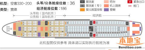 深圳至奥克兰(新西兰)直飞航线(航班时间、票价、座位图)