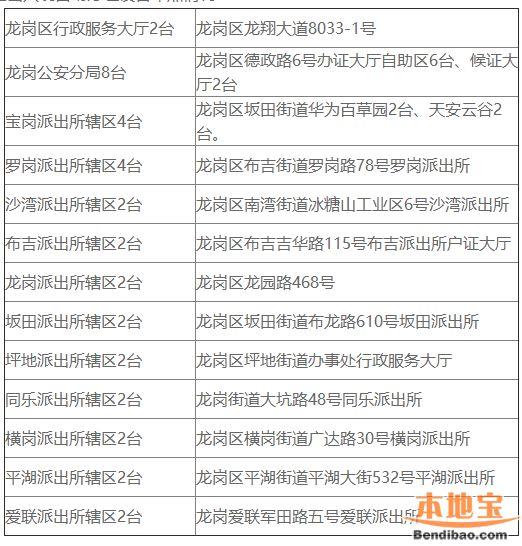 深圳龙岗出入境自助办理指南(条件、材料、步骤)