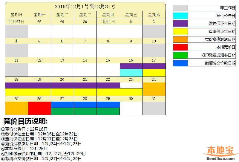 深圳2016年第12期车牌竞价指南(数量+时间表+方式)