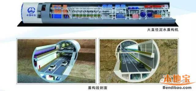 深圳春风隧道正式开工 未来将形成南部快捷通道