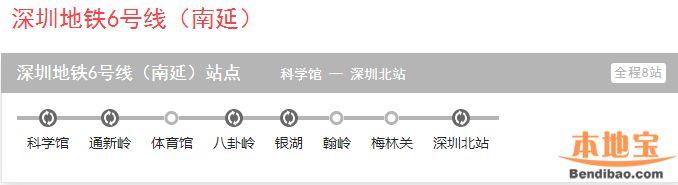 深圳地铁6号线南延线(站点、线路图、开通时间、进展)