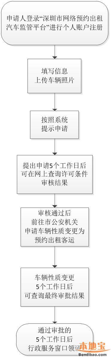 http://www.zgmaimai.cn/jingyingguanli/162958.html