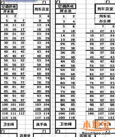 k字头火车座位号分布图(图解)
