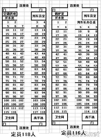 T字开头火车座位号分布图 座位图