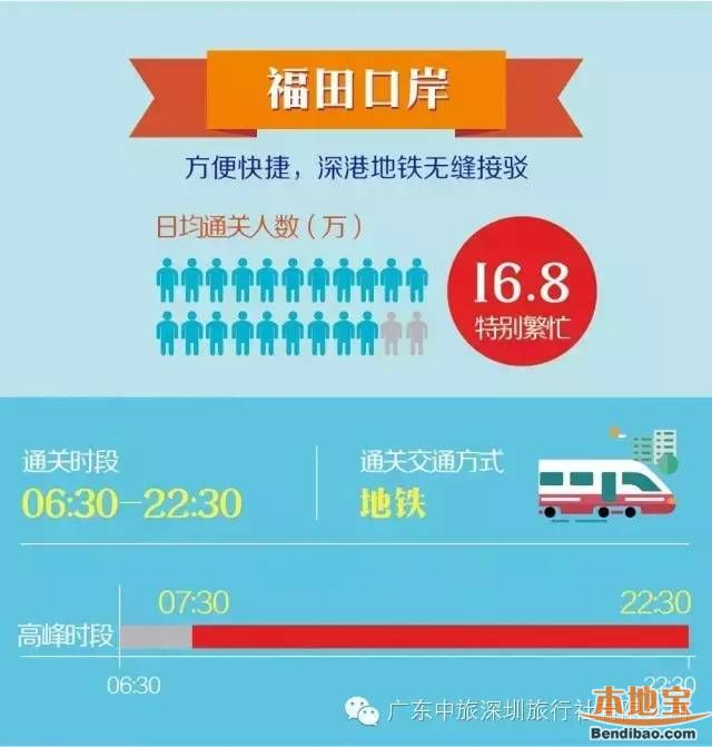 深圳各大口岸通关全攻略 购物乘机快速过关
