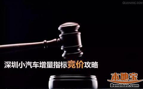 深圳车牌竞价最新攻略(流程图解)