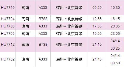 深圳机场新增3条国际航线 往返价格最低2000元