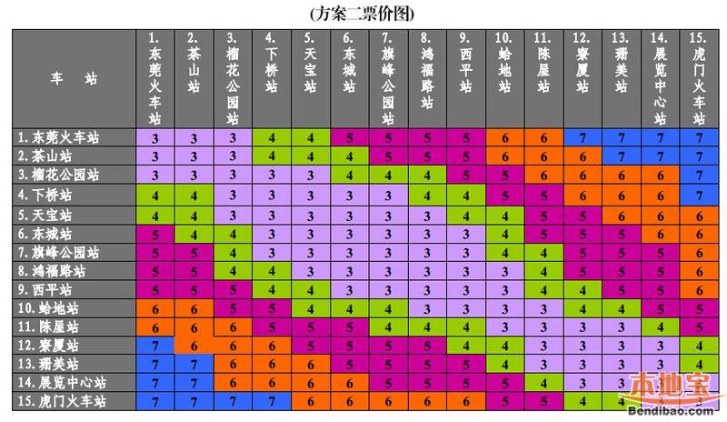 新消息!东莞轻轨2号线全程票价曝光