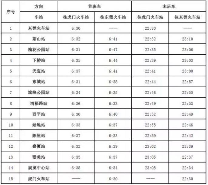 东莞地铁2号线最新时刻表  上班不再担心迟到