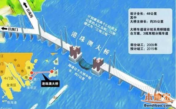 港珠澳大桥最后一座桥塔成功吊装  将成世界最长跨海大桥