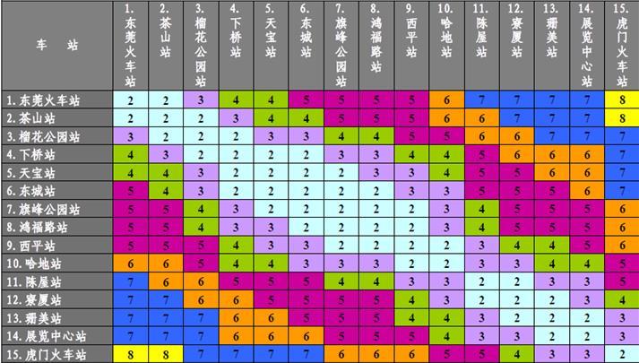 东莞地铁2号线试运营满月(附上票价+站点+运营时间)