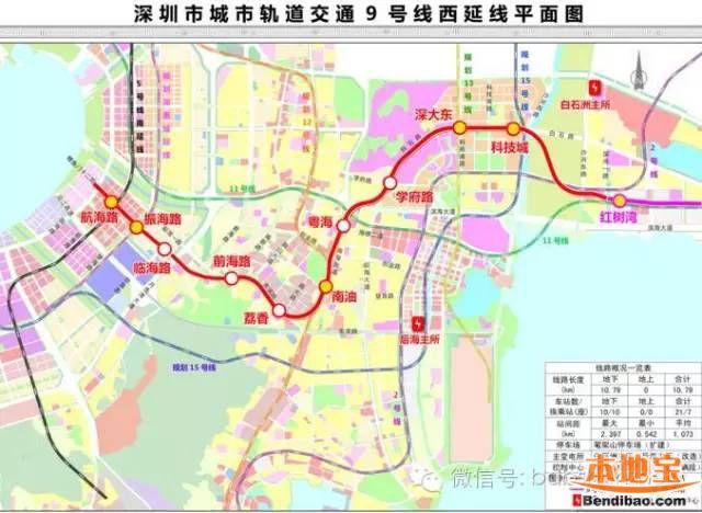 深圳地铁7号线、9号线有望10月开通
