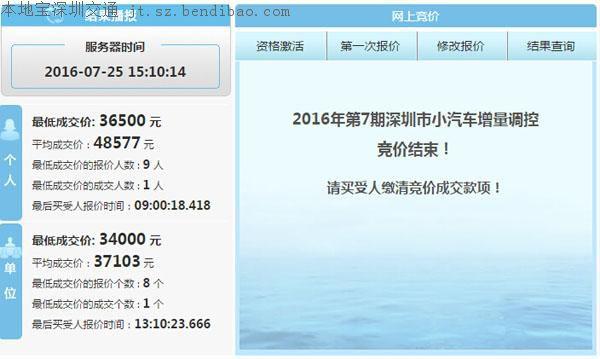 2016年第7期深圳车牌竞价结束 平均成交价有所降低