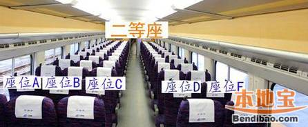 高铁动车座位分布图(商务座+一等座+二等座)图片