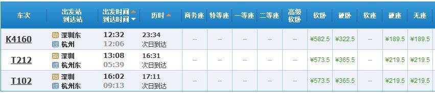 2016深圳到杭州火车及高铁(时辰表+票价)