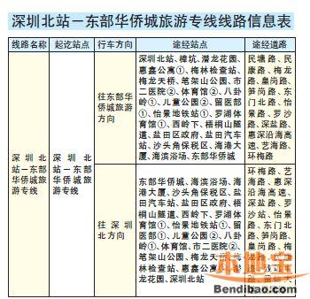 海上田园旅游专线2将停运 新线为深圳北站-东部华侨城旅游专线