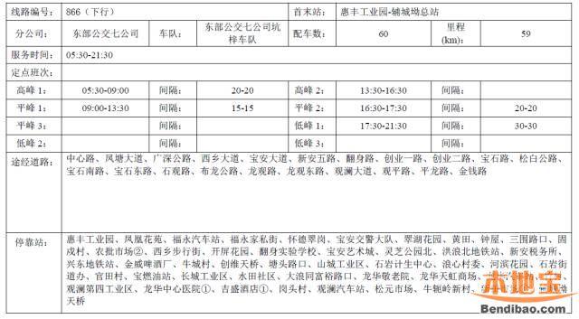 深圳866路、M361路即将截短 最后的百公里传奇公交再见