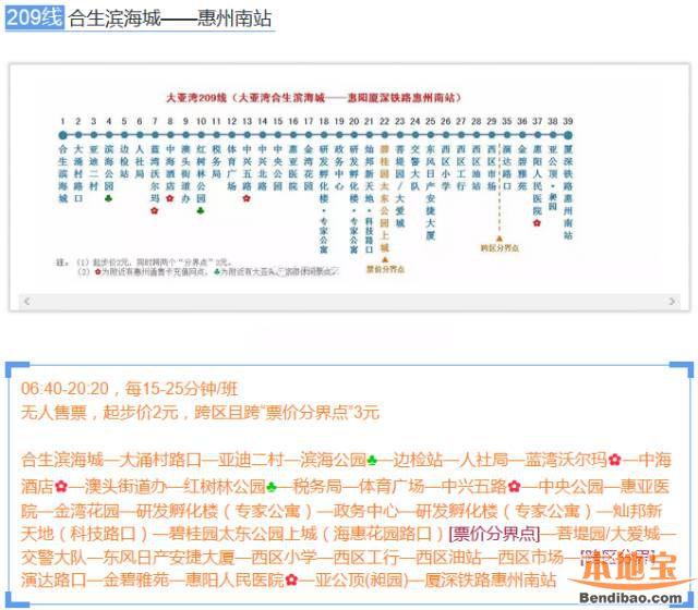 209线(合生海滨城-惠州南站)