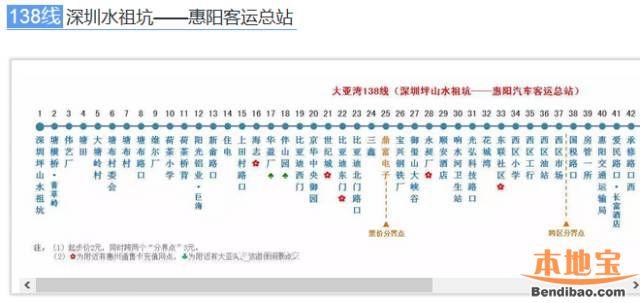 138线(深圳水祖坑-惠阳客运总站)