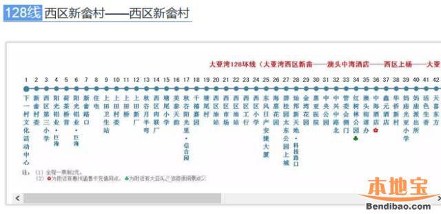 128线(大亚湾西区新畲村环线)