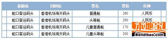 深圳坐船怎么去香港机场(蛇口+福永码头)