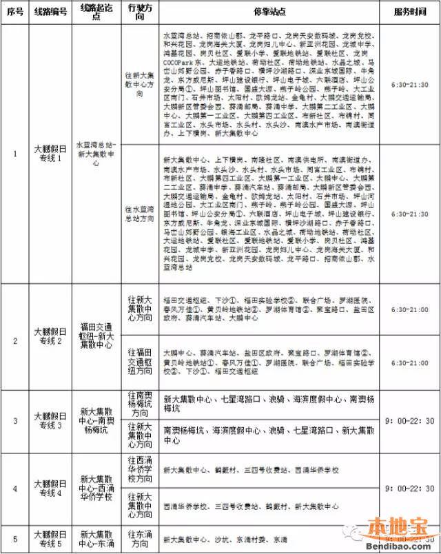 2016中秋深圳公交调整情况(假日专线+延时+提升运力)