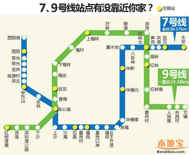 深圳10月交通大事一览(地铁开通+仙湖禁车+路边停车)