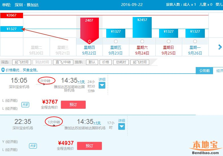 深圳-雅加达航班票价信息