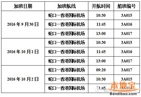 国庆蛇口至香港机场增开航班 需值机团队提前2小时