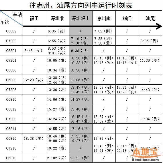 深惠汕捷运列车即将开行 附各车次运行时刻表