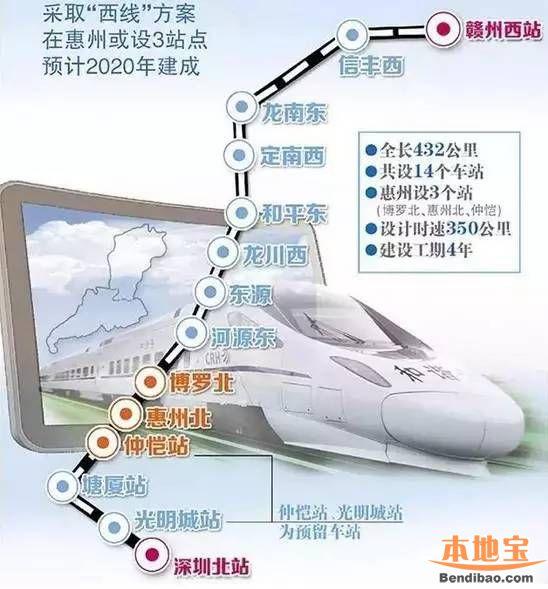 赣深高铁广东段开工 河源至深圳或实现捷运化