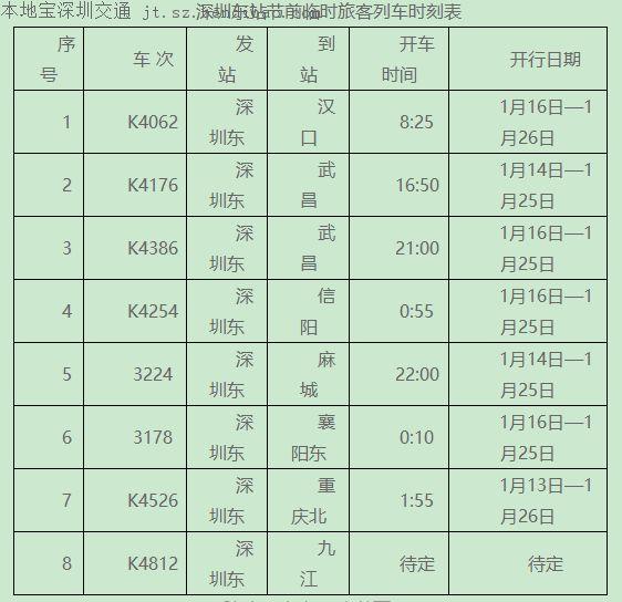 深圳东站2017春运增开8趟临客 附开行时刻表