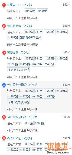 深圳燕子岭公园怎么去(位置+公交地铁高铁+自驾)