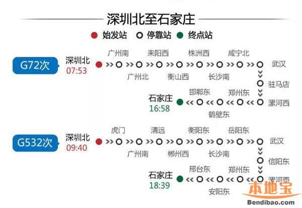 2018最新最全的深圳始发高铁汇总 从深圳出发可以坐高铁去这些地方了